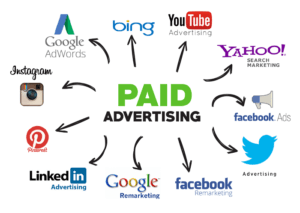 PayPaAdvertising-Marketing