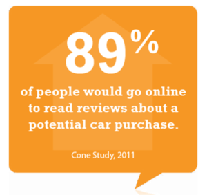 89% of Consumers Go Online